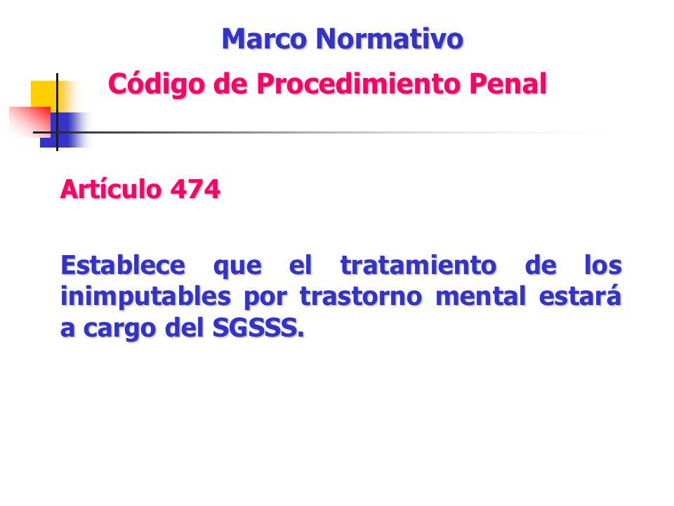 Código de Procedimiento Penal