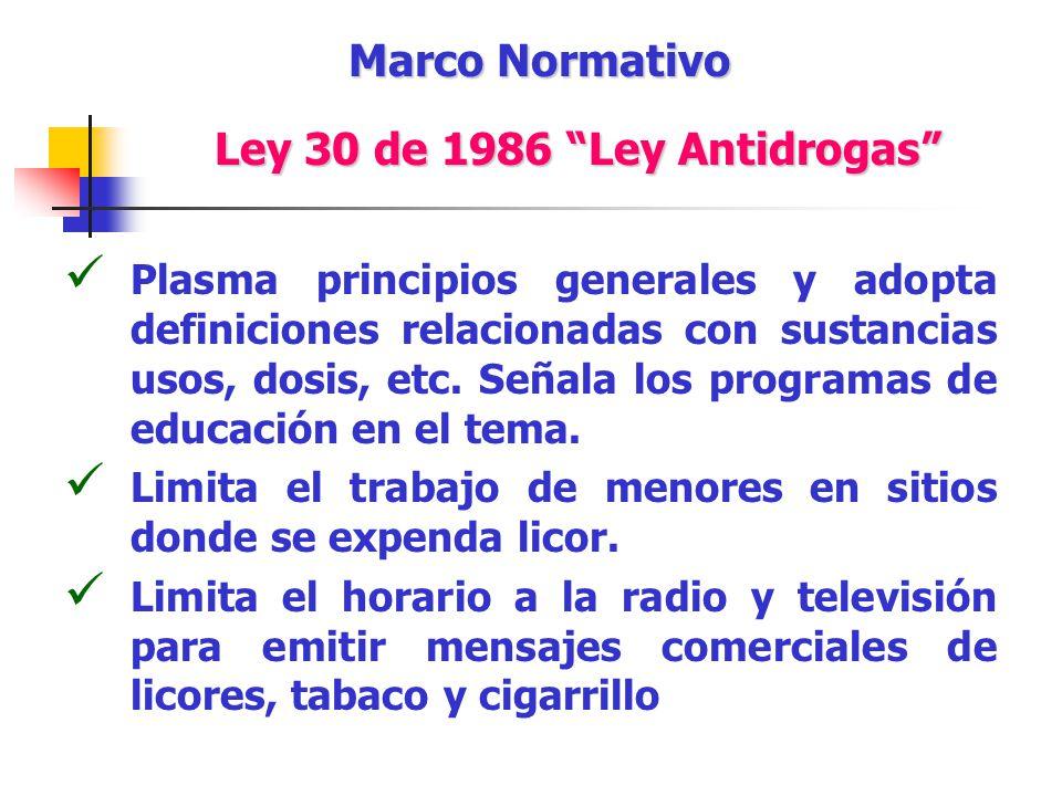 Ley 30 de 1986 Ley Antidrogas