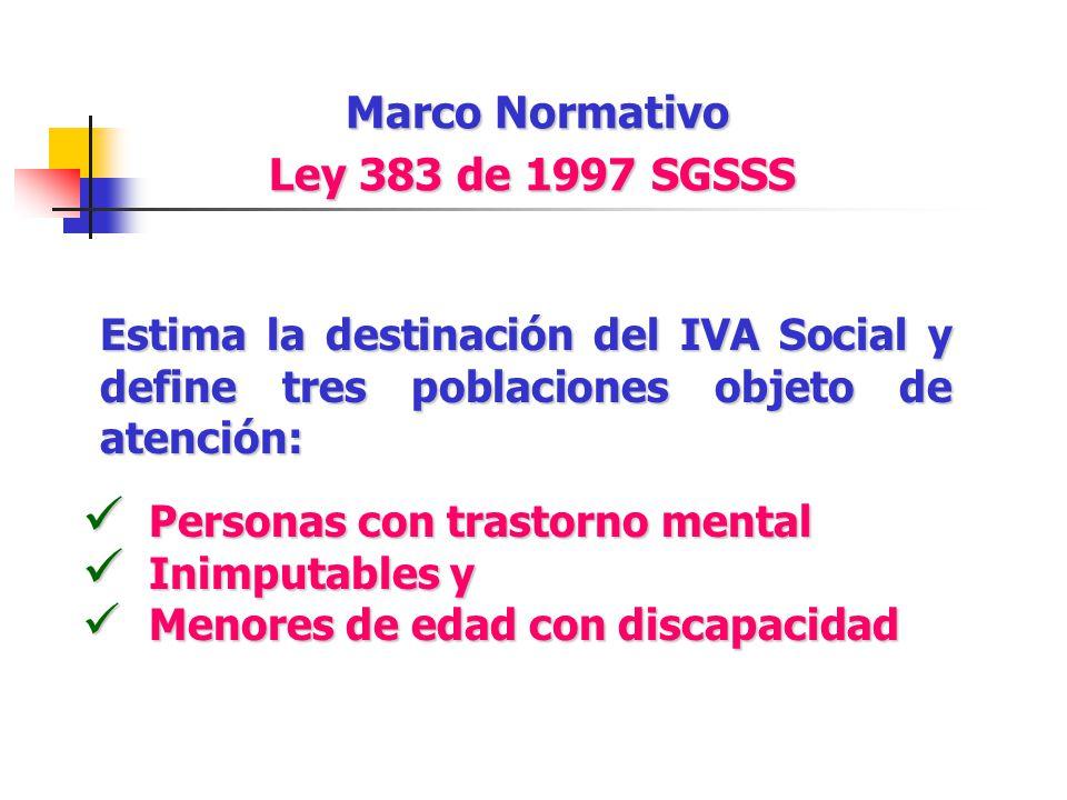 Marco Normativo Ley 383 de 1997 SGSSS