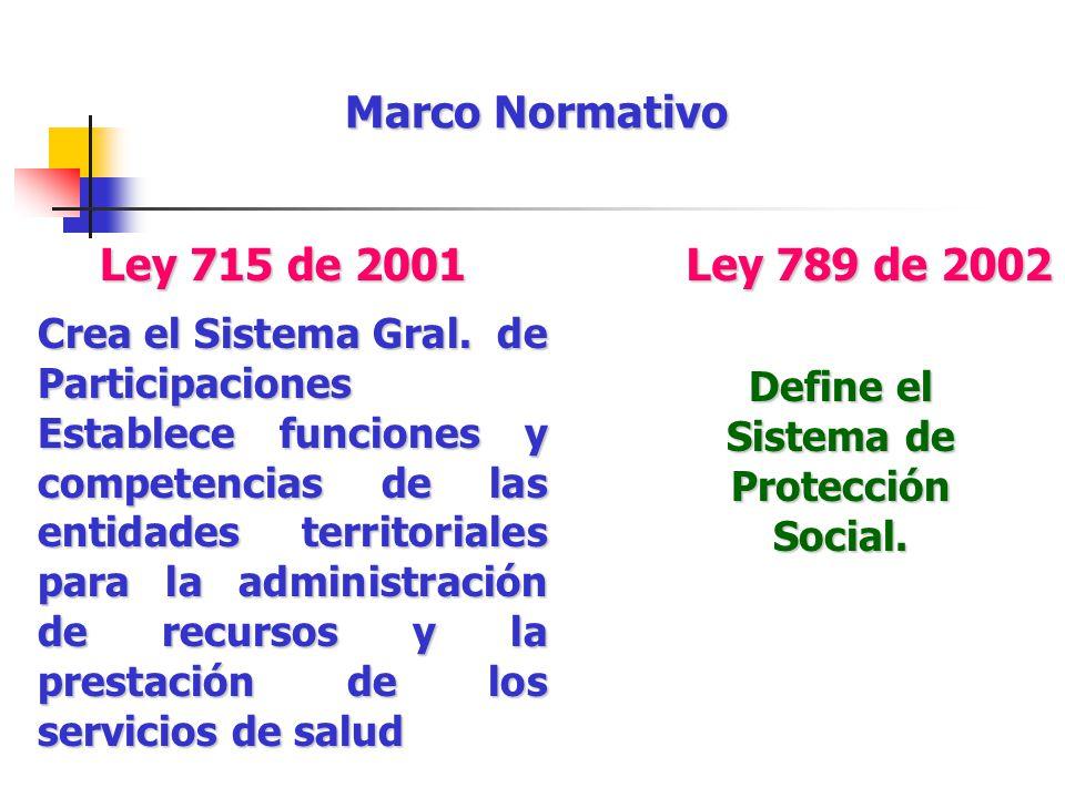 Define el Sistema de Protección Social.