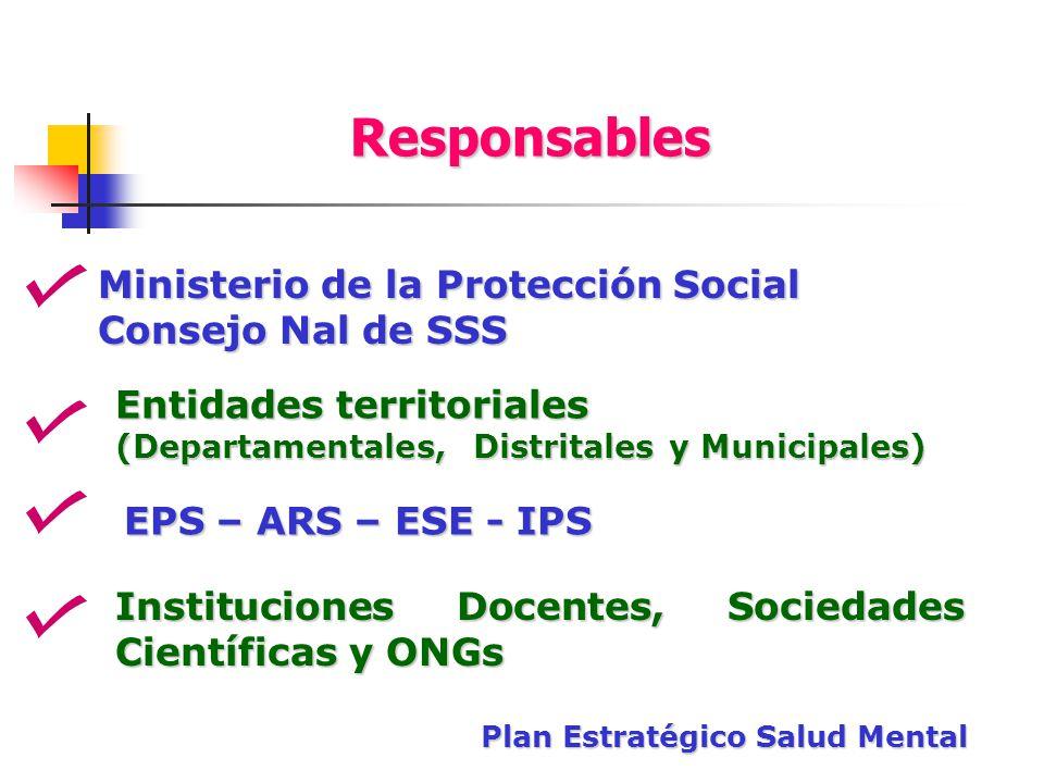 Responsables Ministerio de la Protección Social Consejo Nal de SSS