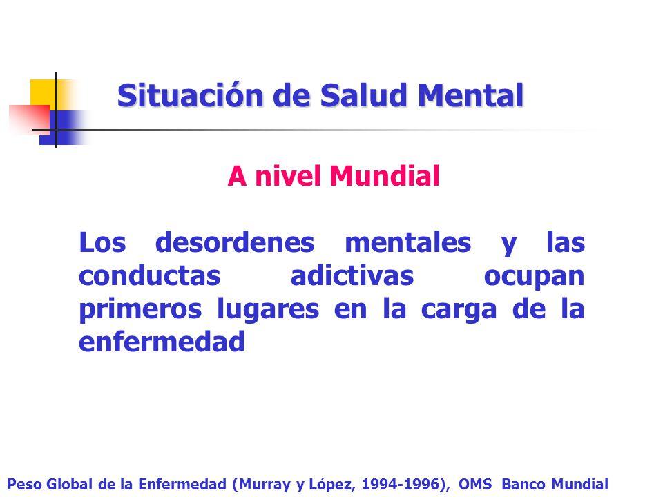 Situación de Salud Mental