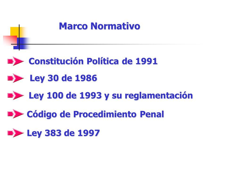 Ley 100 de 1993 y su reglamentación Código de Procedimiento Penal