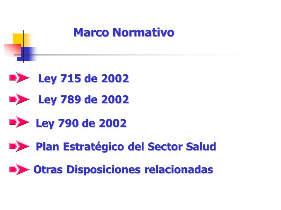 Marco Normativo Ley 715 de 2002 Ley 789 de 2002 Ley 790 de 2002