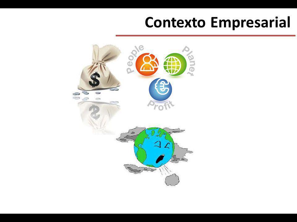 Contexto Empresarial