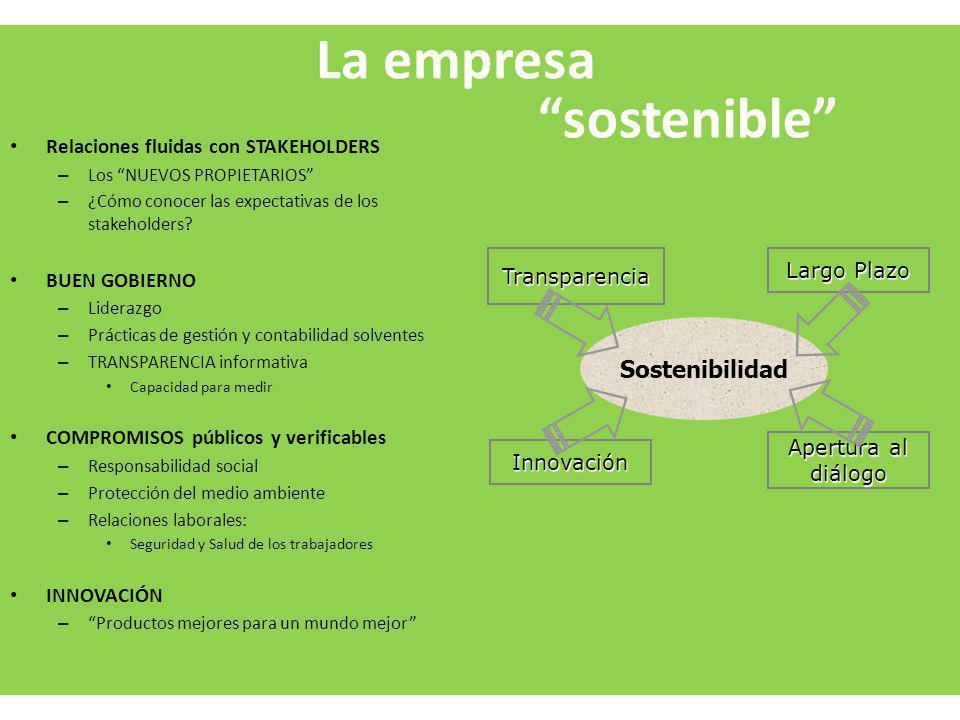 La empresa sostenible Sostenibilidad