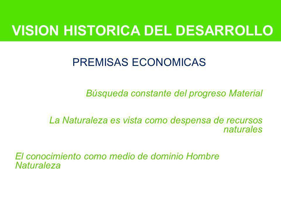 VISION HISTORICA DEL DESARROLLO