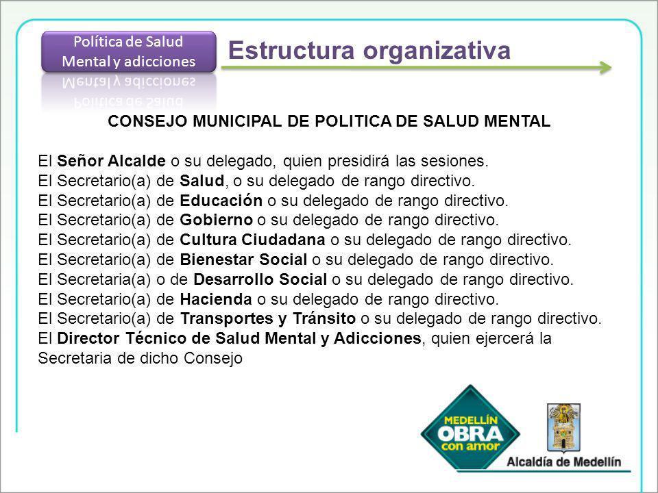 CONSEJO MUNICIPAL DE POLITICA DE SALUD MENTAL