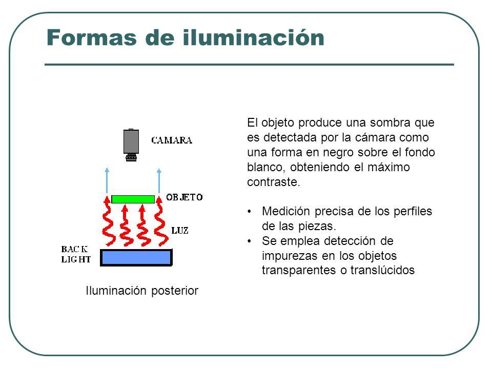 Formas de iluminación