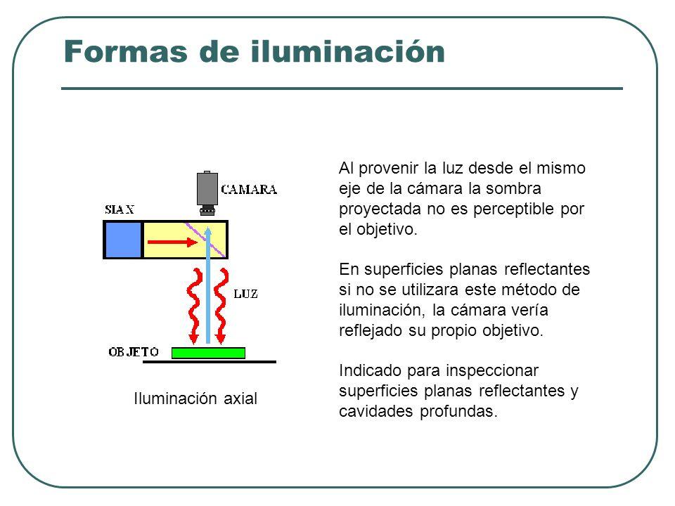 Formas de iluminación Al provenir la luz desde el mismo eje de la cámara la sombra proyectada no es perceptible por el objetivo.