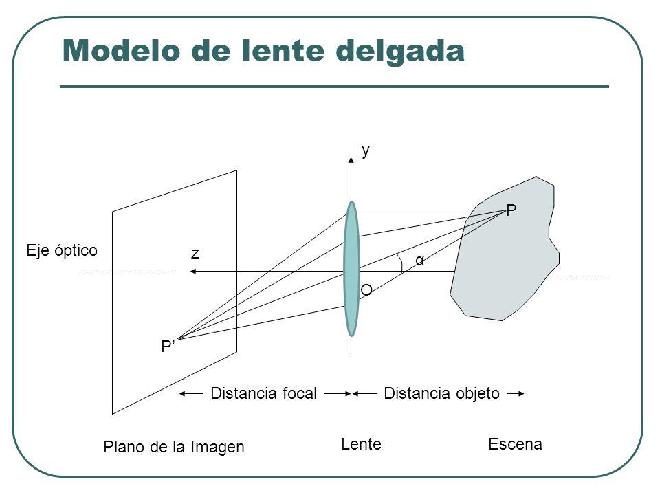 Modelo de lente delgada