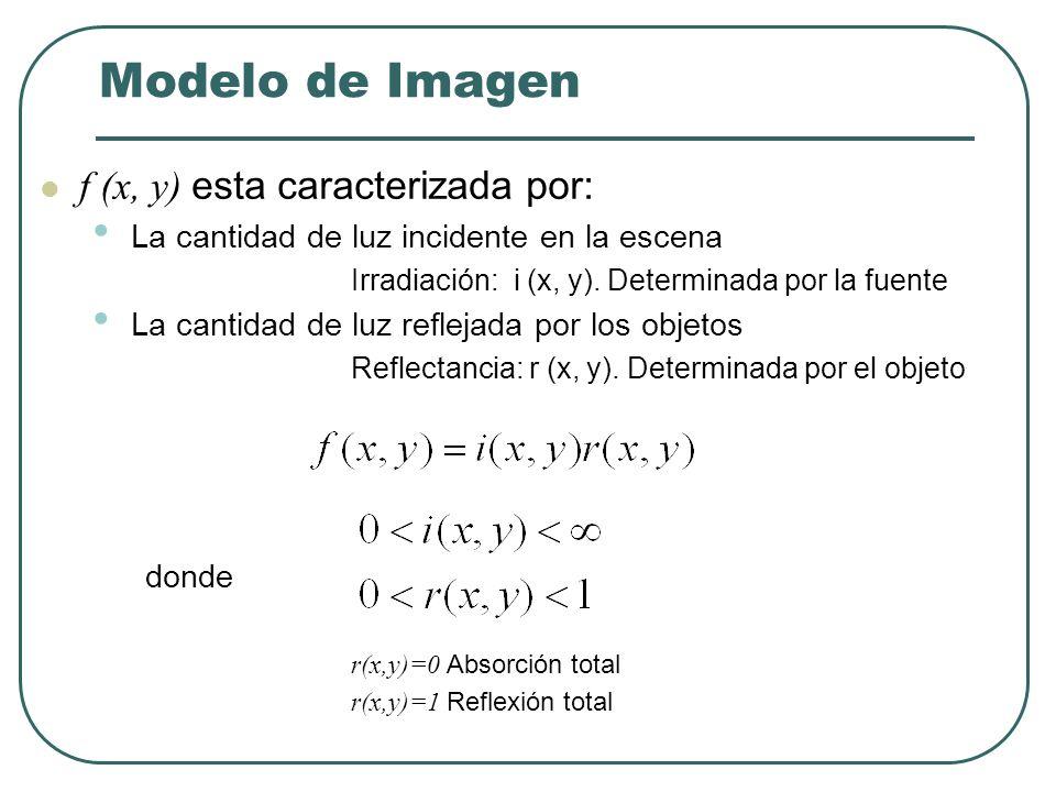Modelo de Imagen f (x, y) esta caracterizada por: