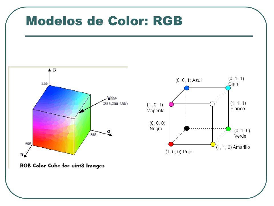 Modelos de Color: RGB (1, 0, 1) (0, 1, 1) Cian (0, 0, 1) Azul