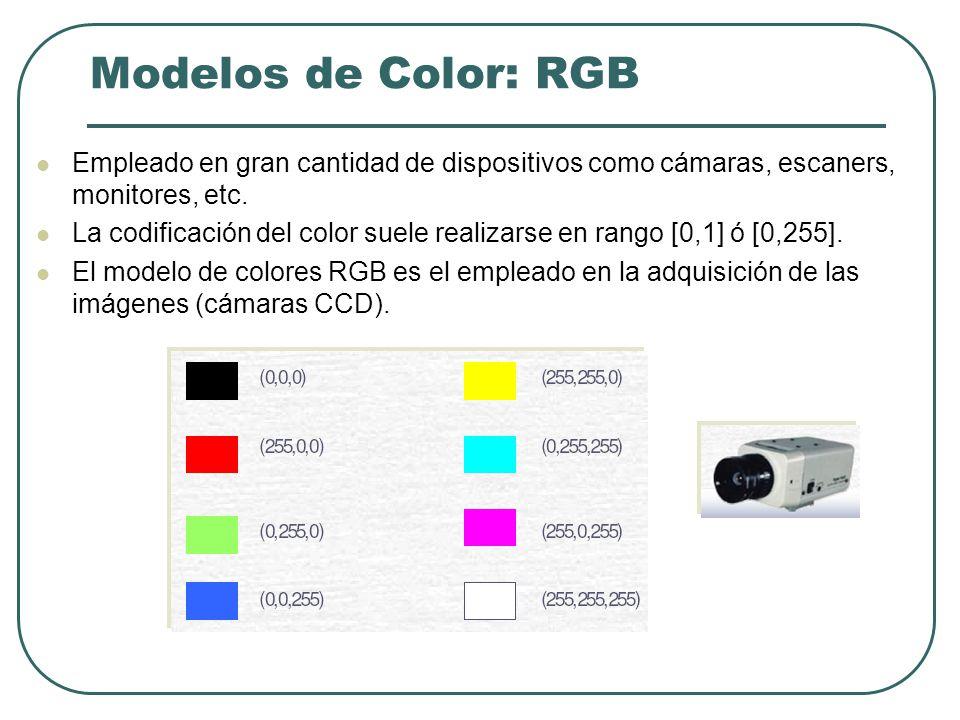 Modelos de Color: RGB Empleado en gran cantidad de dispositivos como cámaras, escaners, monitores, etc.