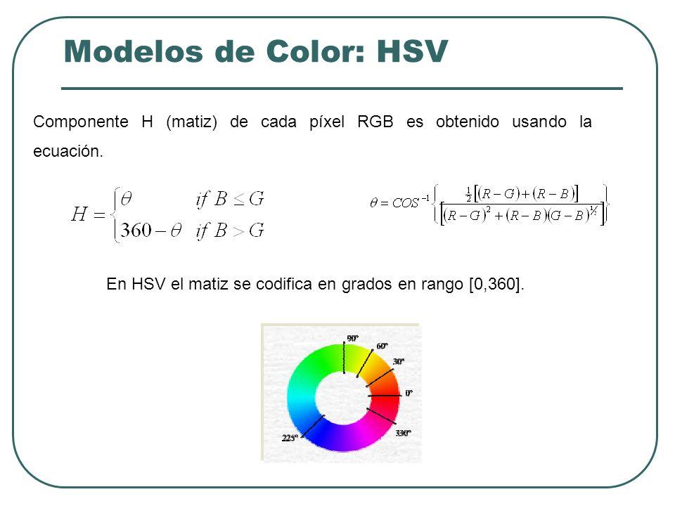 Modelos de Color: HSV Componente H (matiz) de cada píxel RGB es obtenido usando la ecuación.