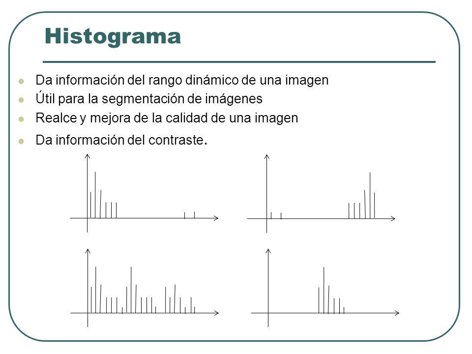 Histograma Da información del rango dinámico de una imagen