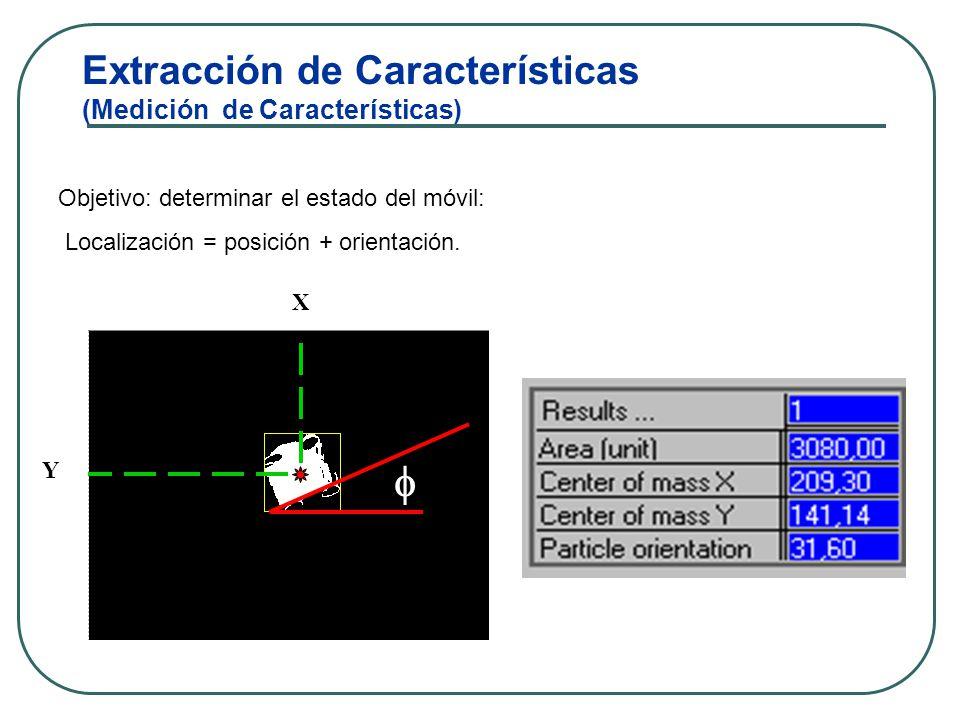  Extracción de Características (Medición de Características)