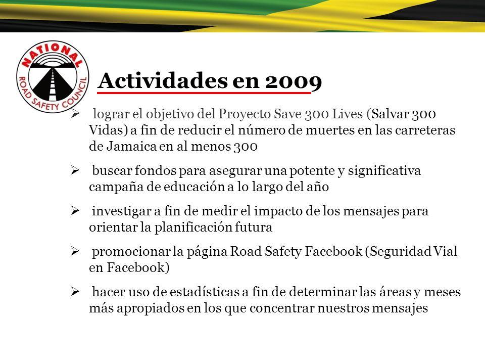 Actividades en 2009