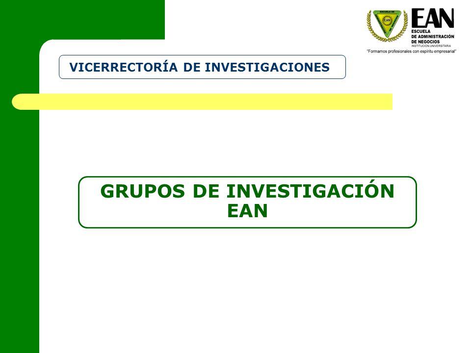 VICERRECTORÍA DE INVESTIGACIONES GRUPOS DE INVESTIGACIÓN EAN