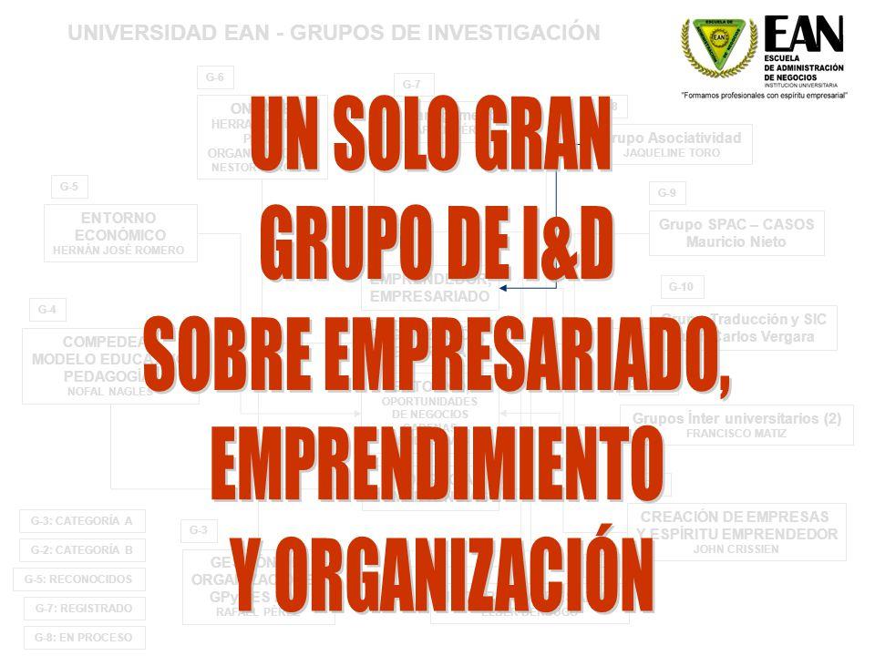 Y ESPÍRITU EMPRENDEDOR Grupos Ínter universitarios (2)