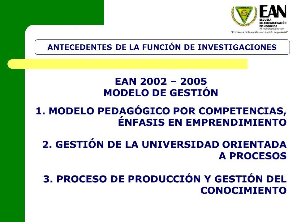 ANTECEDENTES DE LA FUNCIÓN DE INVESTIGACIONES