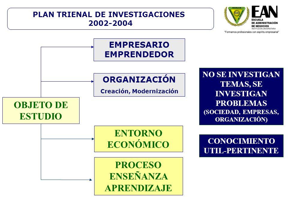 PLAN TRIENAL DE INVESTIGACIONES
