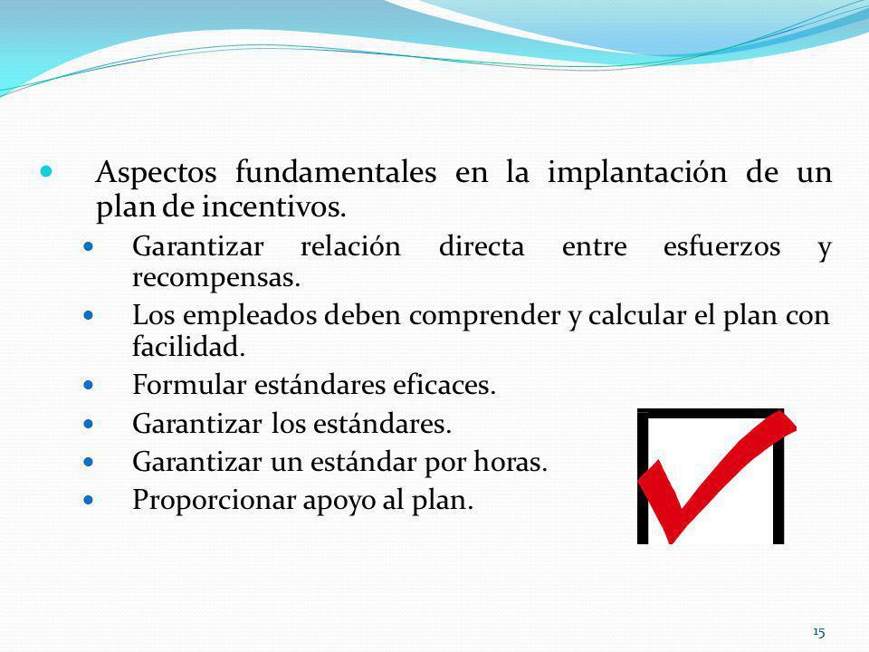 Aspectos fundamentales en la implantación de un plan de incentivos.