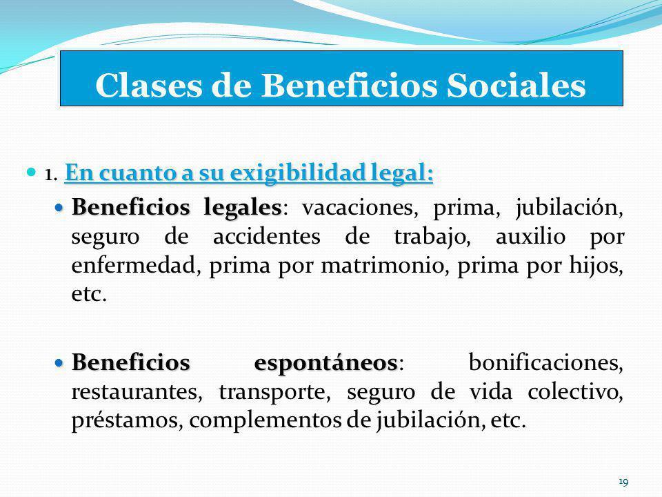 Clases de Beneficios Sociales