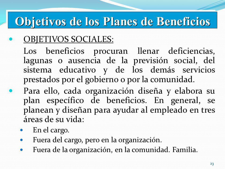 Objetivos de los Planes de Beneficios