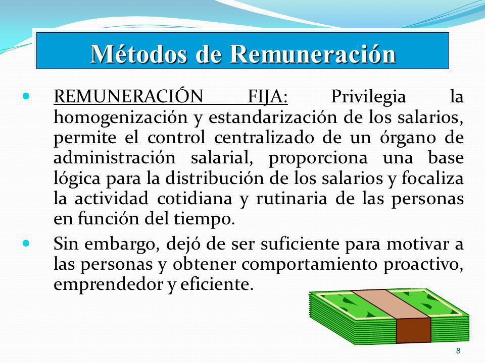 Métodos de Remuneración