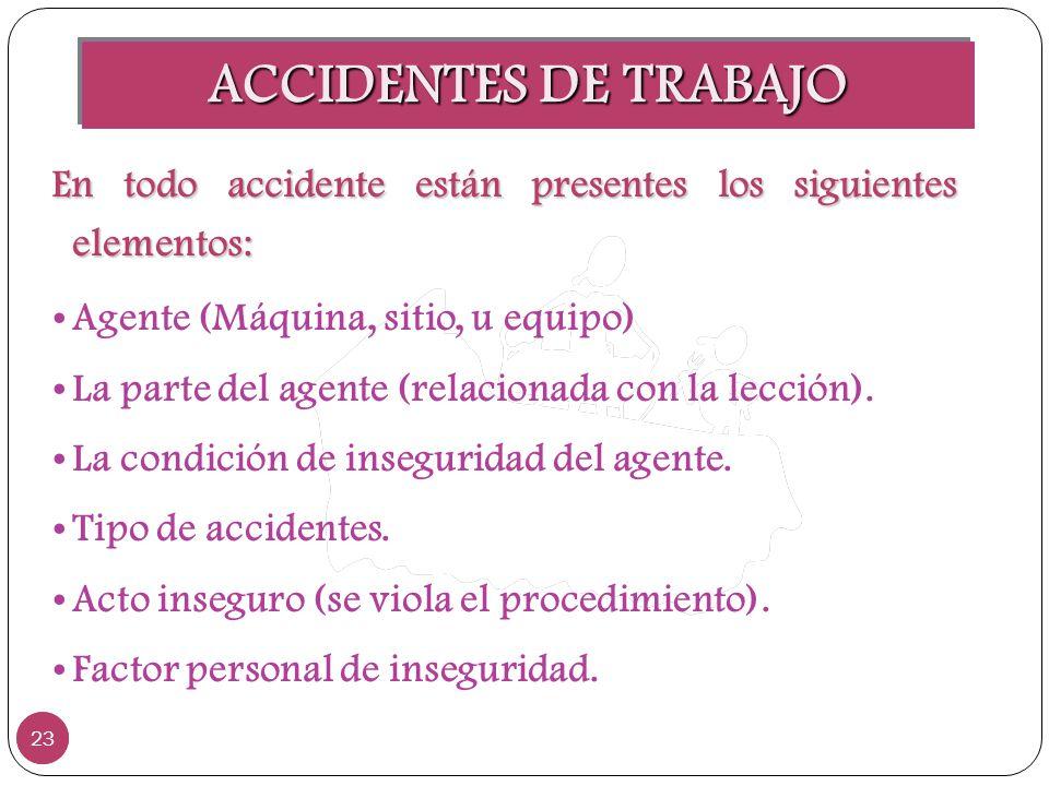 ACCIDENTES DE TRABAJO En todo accidente están presentes los siguientes elementos: Agente (Máquina, sitio, u equipo)