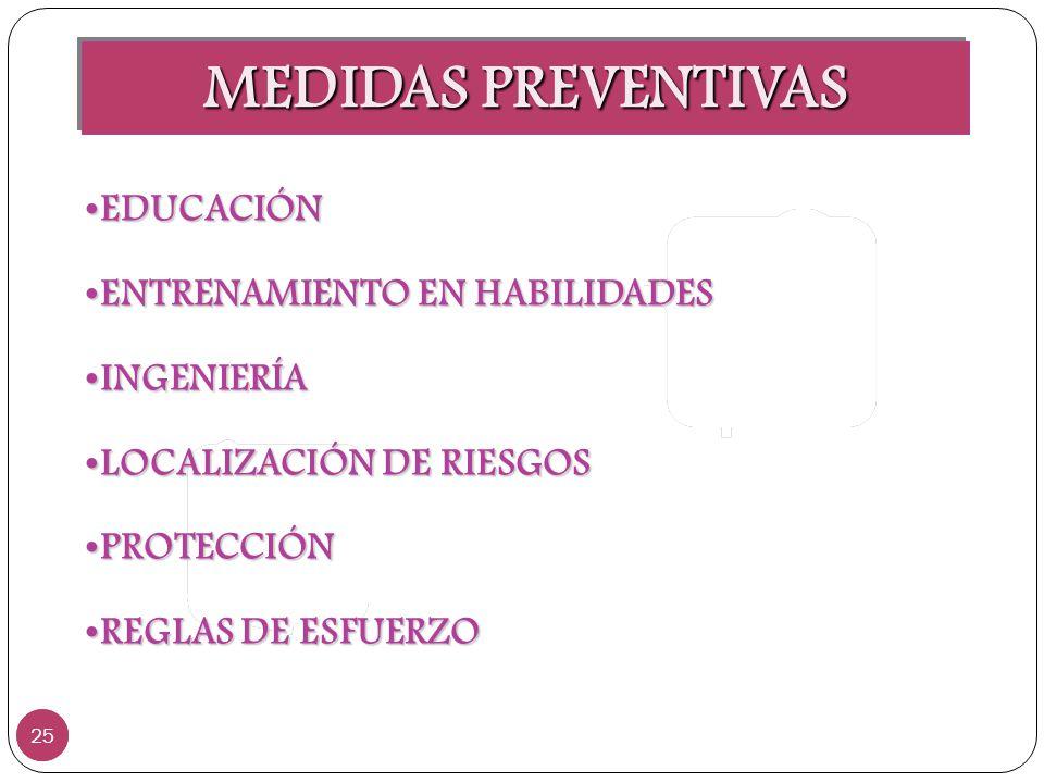 MEDIDAS PREVENTIVAS EDUCACIÓN ENTRENAMIENTO EN HABILIDADES INGENIERÍA