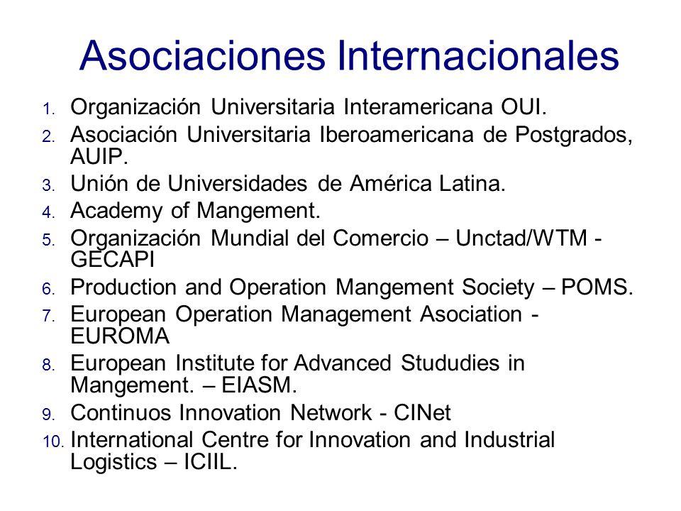 Asociaciones Internacionales