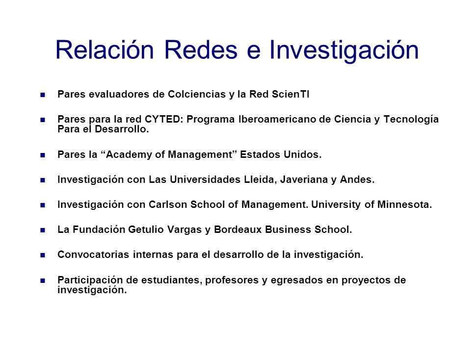 Relación Redes e Investigación