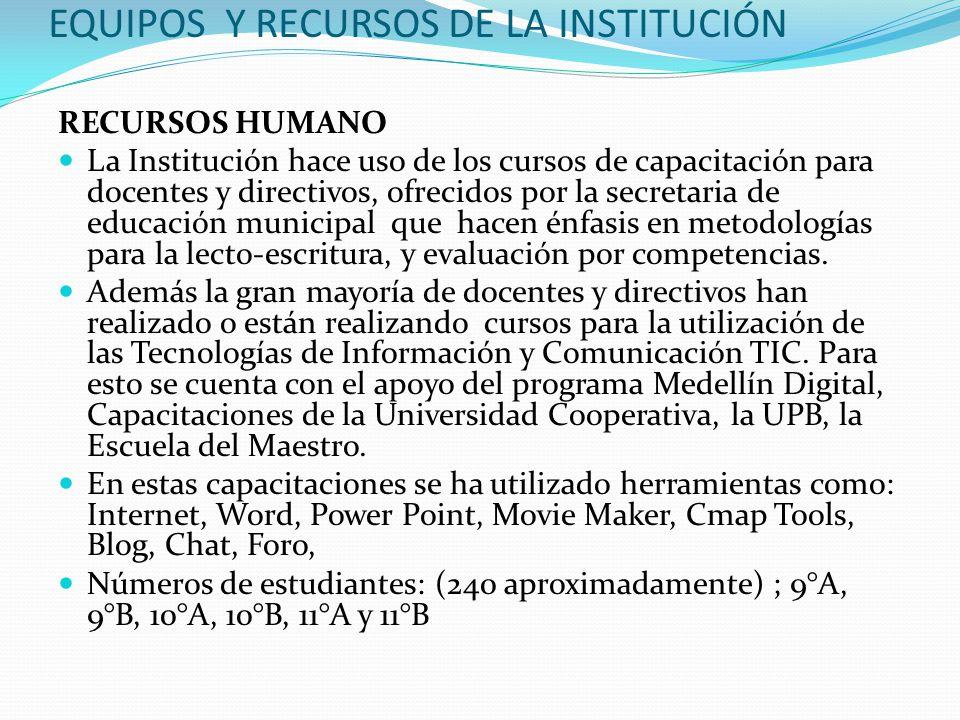 EQUIPOS Y RECURSOS DE LA INSTITUCIÓN