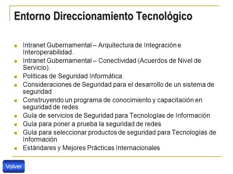 Entorno Direccionamiento Tecnológico