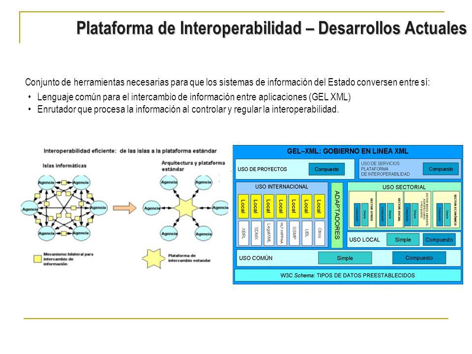 Plataforma de Interoperabilidad – Desarrollos Actuales