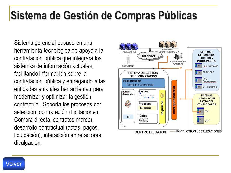 Sistema de Gestión de Compras Públicas