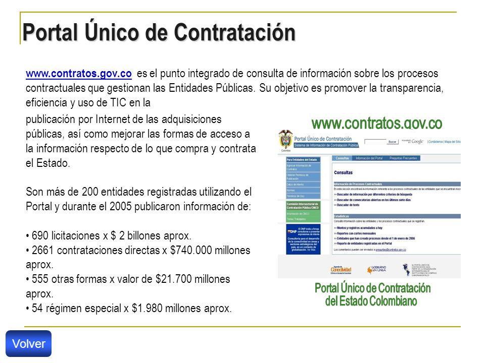 Portal Único de Contratación
