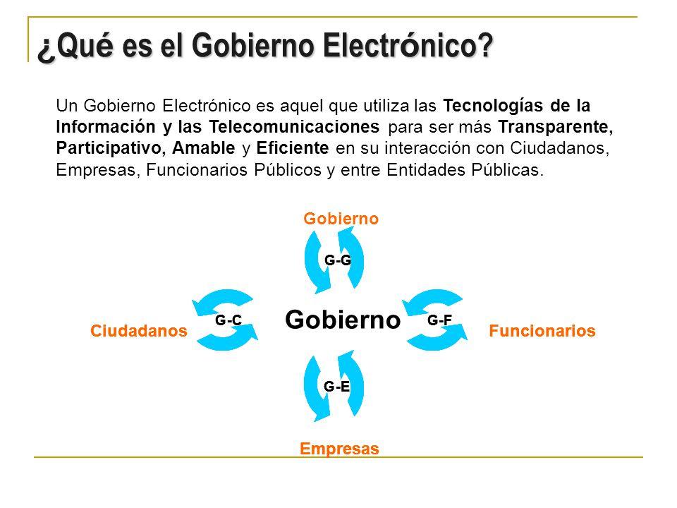 ¿Qué es el Gobierno Electrónico
