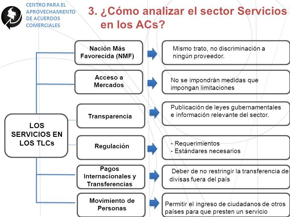 3. ¿Cómo analizar el sector Servicios en los ACs