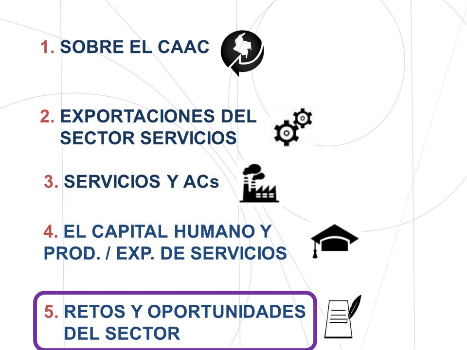 1. SOBRE EL CAAC 2. EXPORTACIONES DEL. SECTOR SERVICIOS. 3. SERVICIOS Y ACs. 4. EL CAPITAL HUMANO Y PROD. / EXP. DE SERVICIOS.