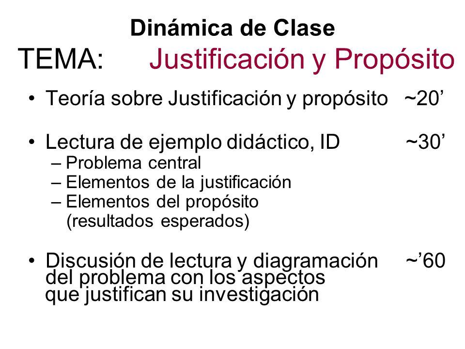 Dinámica de Clase TEMA: Justificación y Propósito