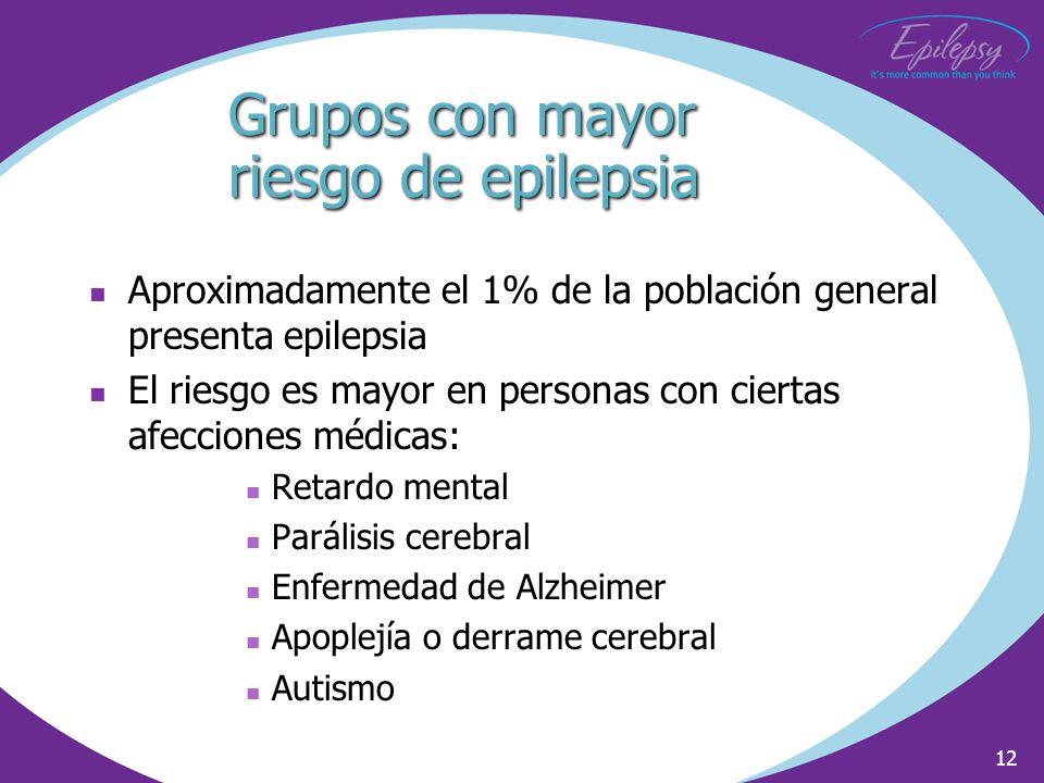 Grupos con mayor riesgo de epilepsia
