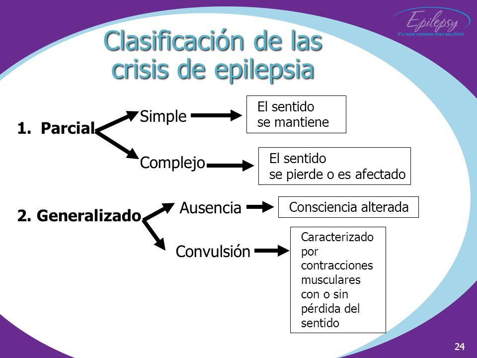 Clasificación de las crisis de epilepsia