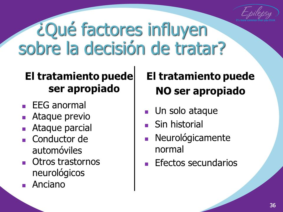 ¿Qué factores influyen sobre la decisión de tratar