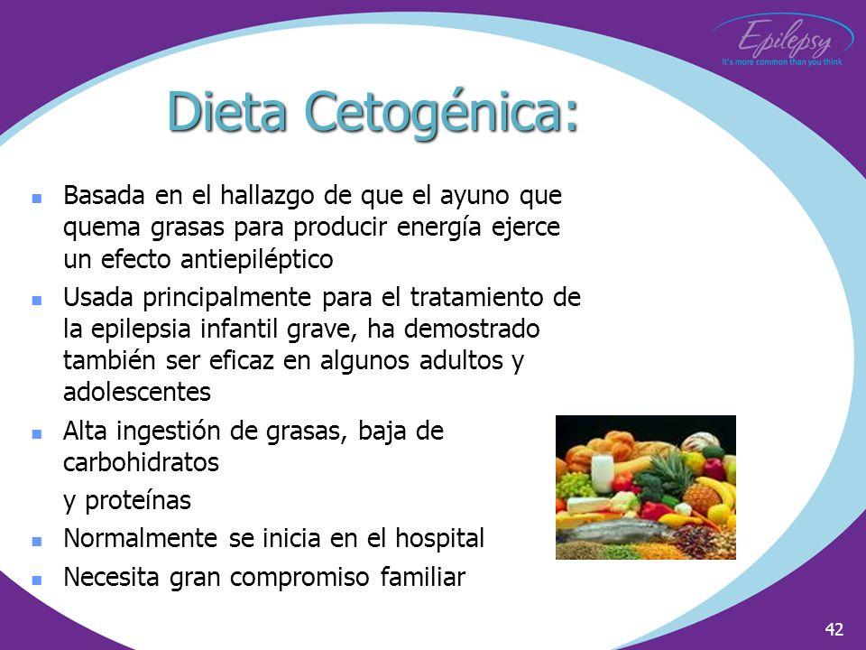 2002Dieta Cetogénica: Basada en el hallazgo de que el ayuno que quema grasas para producir energía ejerce un efecto antiepiléptico.