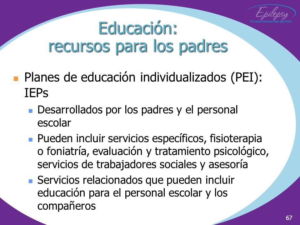 Educación: recursos para los padres