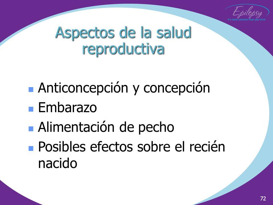 Aspectos de la salud reproductiva
