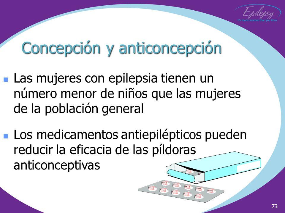 Concepción y anticoncepción